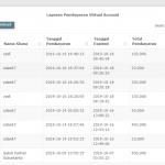 Aplikasi-Vitual Account-Pesantren
